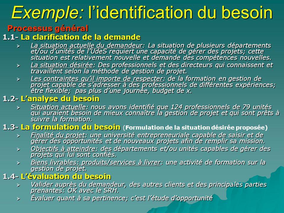 Exemple: lidentification du besoin Processus général Processus général 1.1- La clarification de la demande La situation actuelle du demandeur: La situ