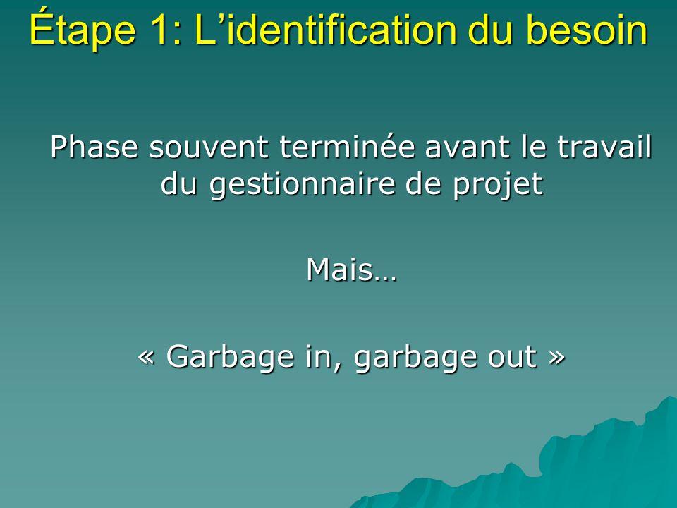 Étape 1: Lidentification du besoin Phase souvent terminée avant le travail du gestionnaire de projet Phase souvent terminée avant le travail du gestionnaire de projet Mais… Mais… « Garbage in, garbage out » « Garbage in, garbage out »