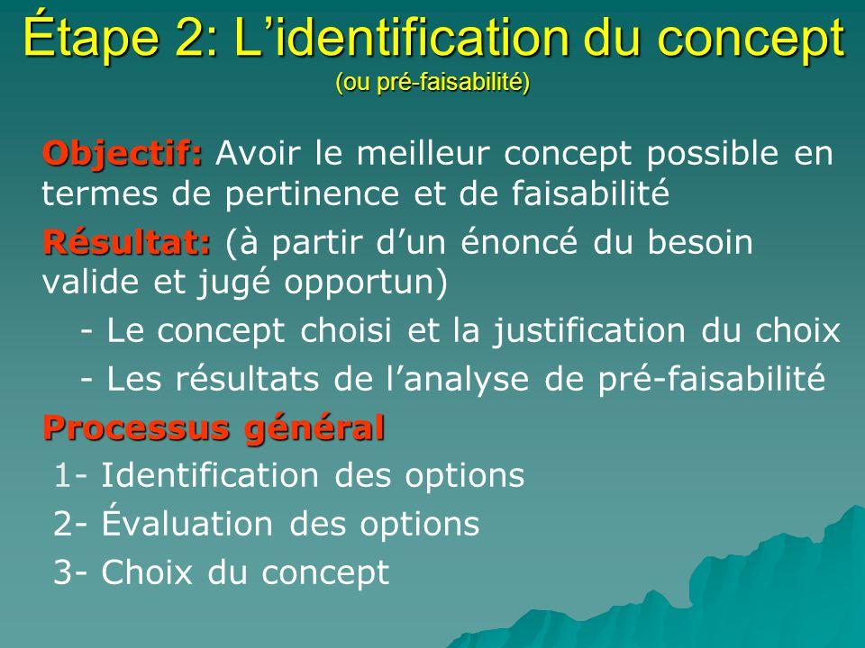 Étape 2: Lidentification du concept (ou pré-faisabilité) Objectif: Objectif: Avoir le meilleur concept possible en termes de pertinence et de faisabilité Résultat: Résultat: (à partir dun énoncé du besoin valide et jugé opportun) - Le concept choisi et la justification du choix - Les résultats de lanalyse de pré-faisabilité Processus général Processus général 1- Identification des options 2- Évaluation des options 3- Choix du concept