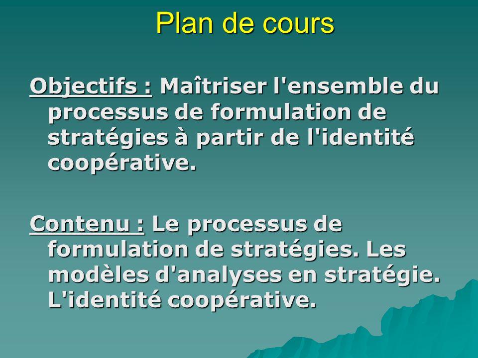 Plan de cours Objectifs : Maîtriser l'ensemble du processus de formulation de stratégies à partir de l'identité coopérative. Contenu : Le processus de