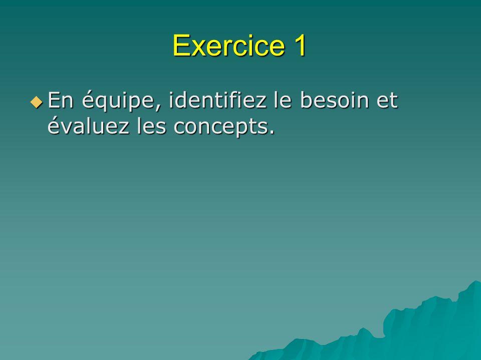 Exercice 1 En équipe, identifiez le besoin et évaluez les concepts. En équipe, identifiez le besoin et évaluez les concepts.