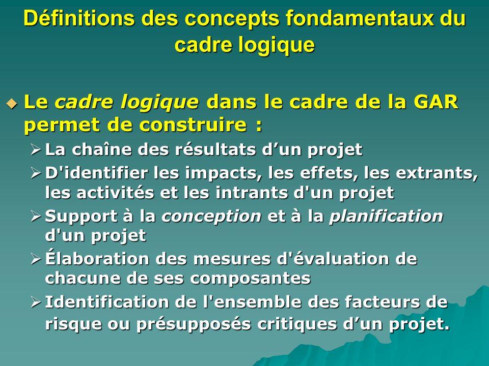 Définitions des concepts fondamentaux du cadre logique Le cadre logique dans le cadre de la GAR permet de construire : Le cadre logique dans le cadre