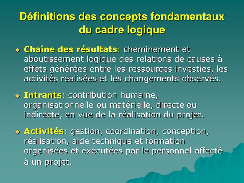 Définitions des concepts fondamentaux du cadre logique Chaîne des résultats: cheminement et aboutissement logique des relations de causes à effets générées entre les ressources investies, les activités réalisées et les changements observés.