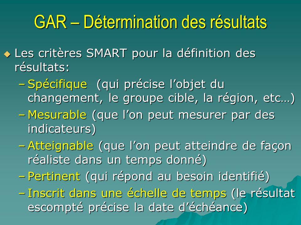GAR – Détermination des résultats Les critères SMART pour la définition des résultats: Les critères SMART pour la définition des résultats: –Spécifique (qui précise lobjet du changement, le groupe cible, la région, etc…) –Mesurable (que lon peut mesurer par des indicateurs) –Atteignable (que lon peut atteindre de façon réaliste dans un temps donné) –Pertinent (qui répond au besoin identifié) –Inscrit dans une échelle de temps (le résultat escompté précise la date déchéance)