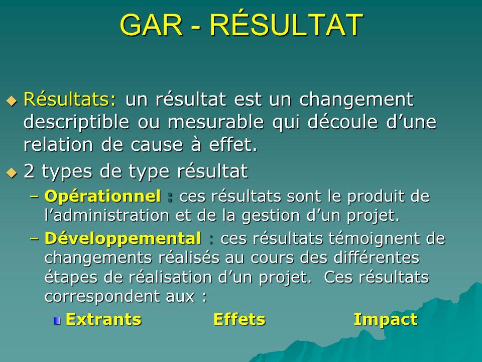 GAR - RÉSULTAT Résultats: un résultat est un changement descriptible ou mesurable qui découle dune relation de cause à effet. Résultats: un résultat e