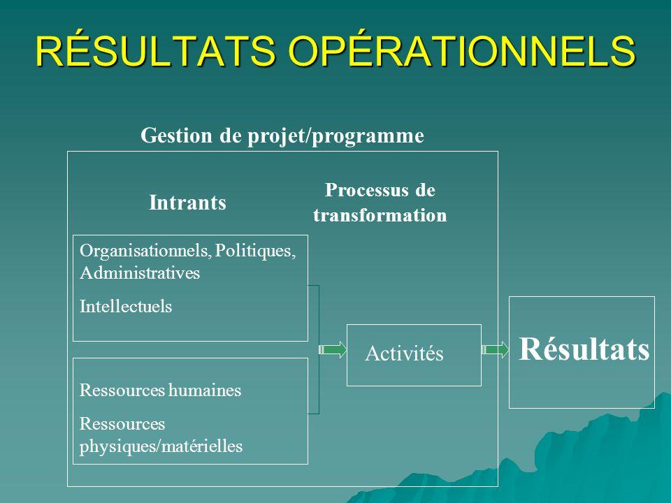 RÉSULTATS OPÉRATIONNELS Organisationnels, Politiques, Administratives Intellectuels Ressources humaines Ressources physiques/matérielles Activités Résultats Intrants Processus de transformation Gestion de projet/programme