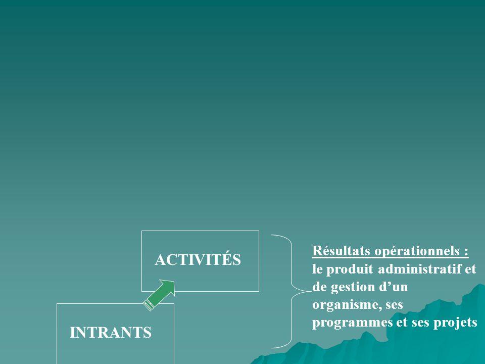 INTRANTS ACTIVITÉS Résultats opérationnels : le produit administratif et de gestion dun organisme, ses programmes et ses projets