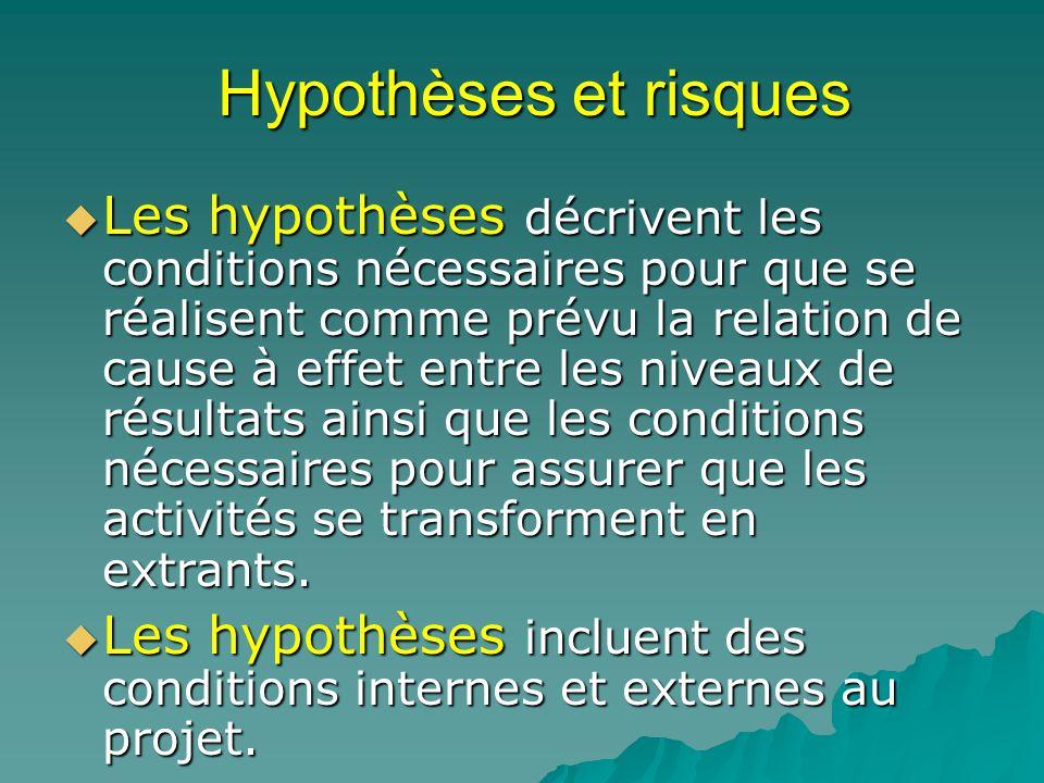 Hypothèses et risques Les hypothèses décrivent les conditions nécessaires pour que se réalisent comme prévu la relation de cause à effet entre les niveaux de résultats ainsi que les conditions nécessaires pour assurer que les activités se transforment en extrants.