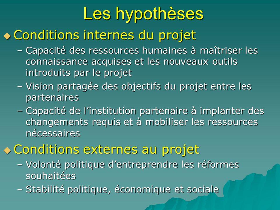 Les hypothèses Conditions internes du projet Conditions internes du projet –Capacité des ressources humaines à maîtriser les connaissance acquises et
