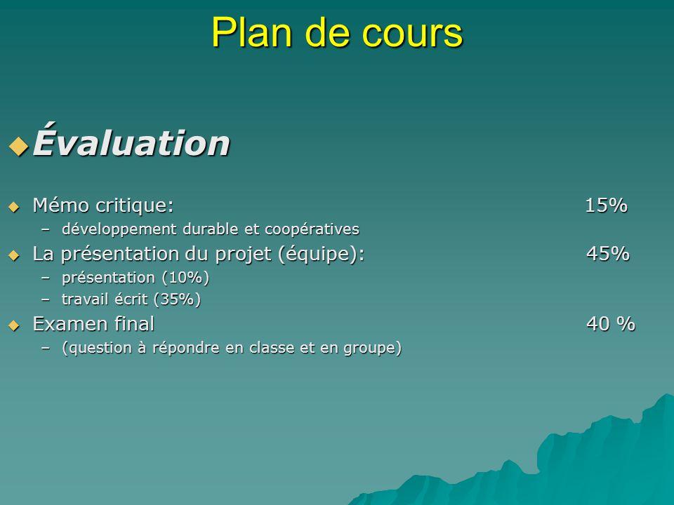 Plan de cours Évaluation Évaluation Mémo critique: 15% Mémo critique: 15% –développement durable et coopératives La présentation du projet (équipe): 4