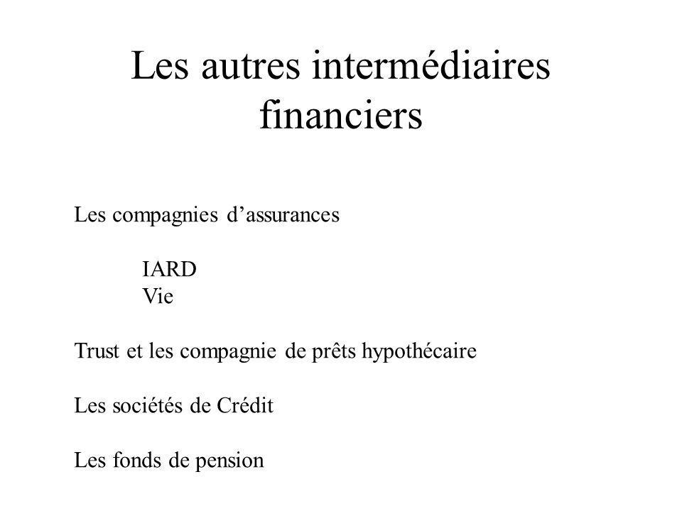 Les autres intermédiaires financiers Les compagnies dassurances IARD Vie Trust et les compagnie de prêts hypothécaire Les sociétés de Crédit Les fonds de pension