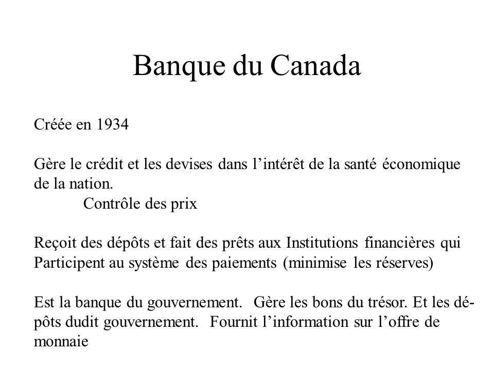 Banque du Canada Créée en 1934 Gère le crédit et les devises dans lintérêt de la santé économique de la nation.