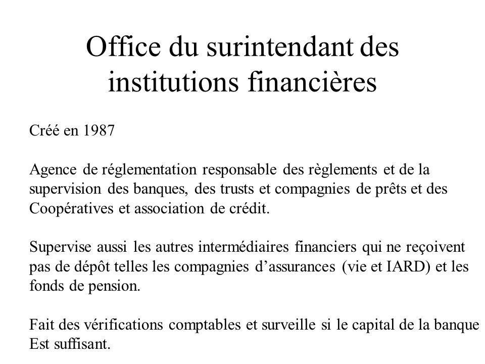 Office du surintendant des institutions financières Créé en 1987 Agence de réglementation responsable des règlements et de la supervision des banques, des trusts et compagnies de prêts et des Coopératives et association de crédit.