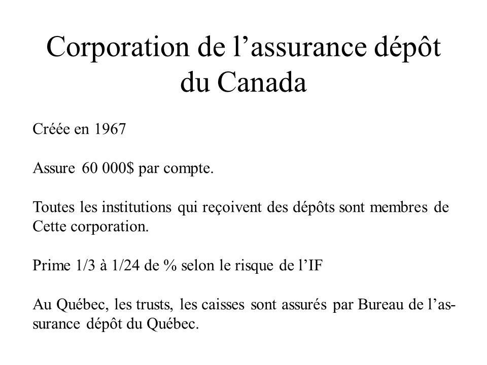 Corporation de lassurance dépôt du Canada Créée en 1967 Assure 60 000$ par compte.