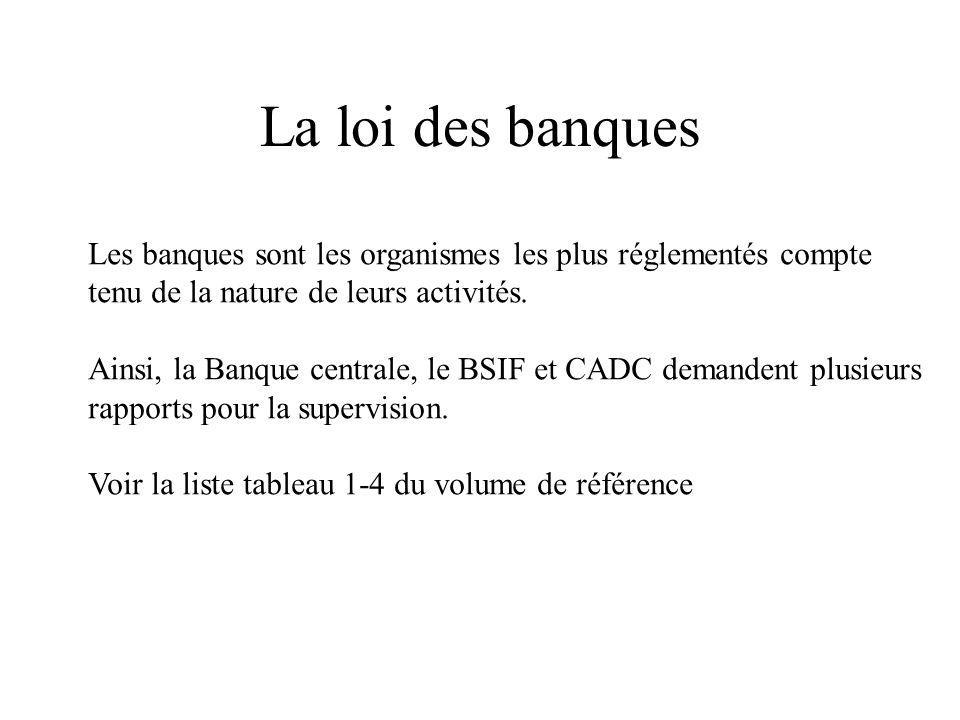 La loi des banques Les banques sont les organismes les plus réglementés compte tenu de la nature de leurs activités.