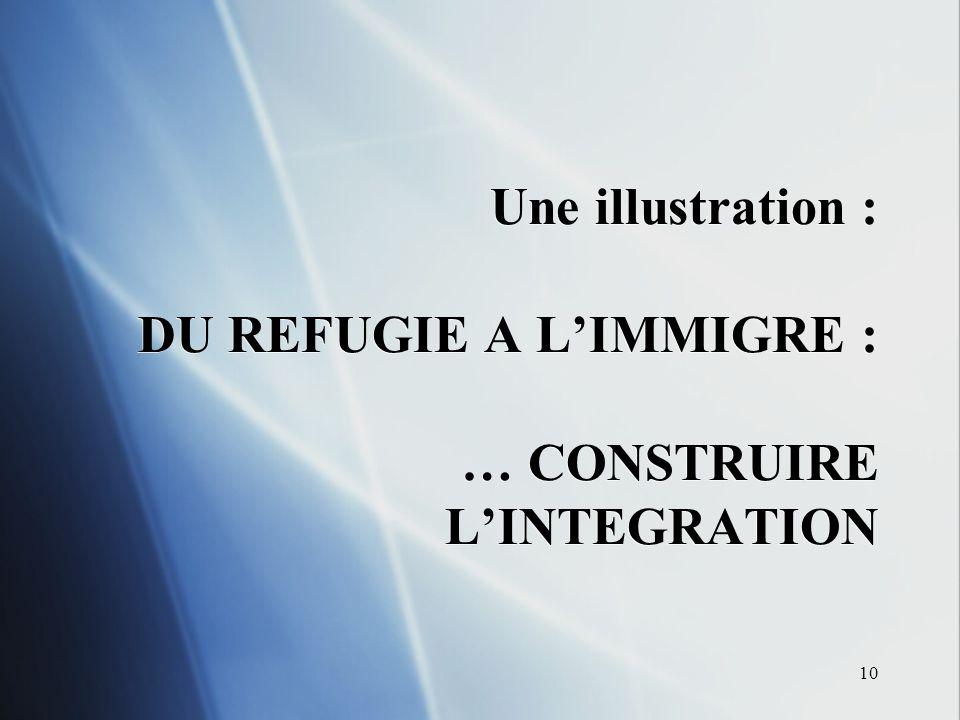 10 Une illustration : DU REFUGIE A LIMMIGRE : … CONSTRUIRE LINTEGRATION