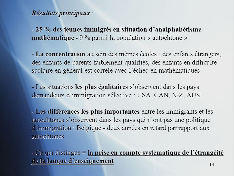14 Résultats principaux : - 25 % des jeunes immigrés en situation danalphabétisme mathématique - 9 % parmi la population « autochtone » - La concentra