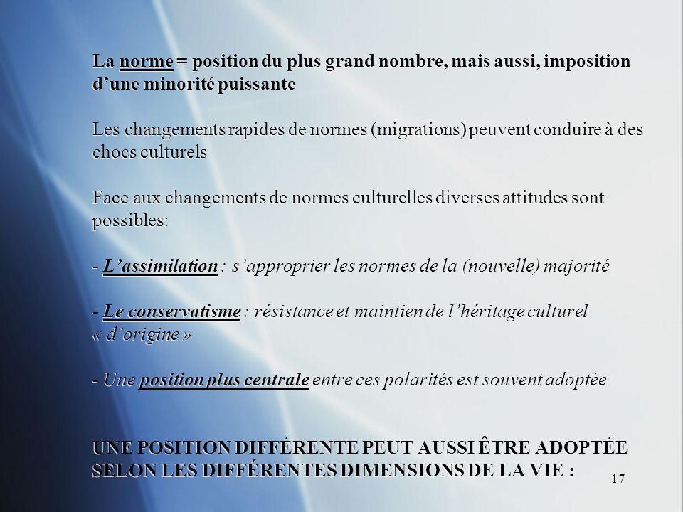 17 La norme = position du plus grand nombre, mais aussi, imposition dune minorité puissante Les changements rapides de normes (migrations) peuvent con