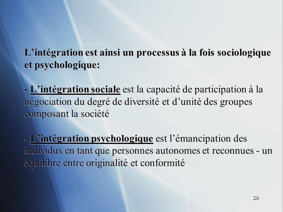 20 Lintégration est ainsi un processus à la fois sociologique et psychologique: - Lintégration sociale est la capacité de participation à la négociati