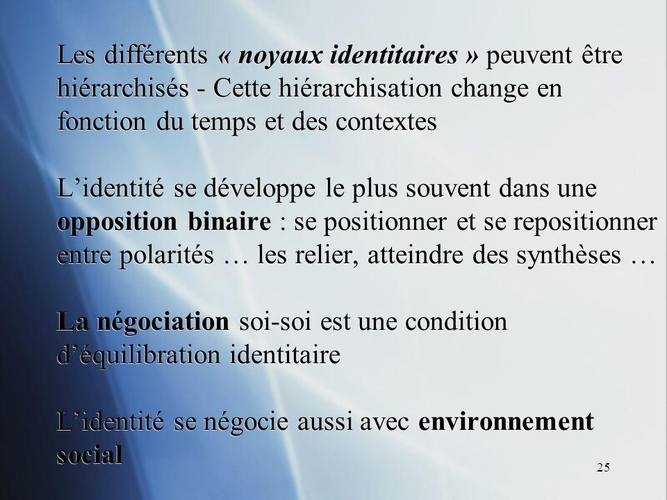 25 Les différents « noyaux identitaires » peuvent être hiérarchisés - Cette hiérarchisation change en fonction du temps et des contextes Lidentité se
