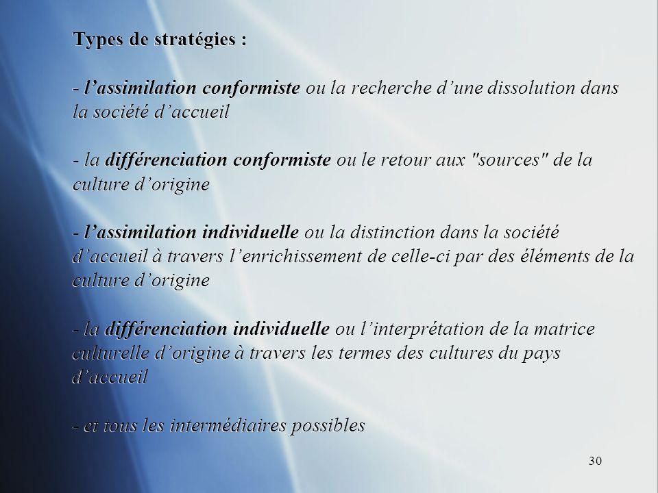 30 Types de stratégies : - lassimilation conformiste ou la recherche dune dissolution dans la société daccueil - la différenciation conformiste ou le