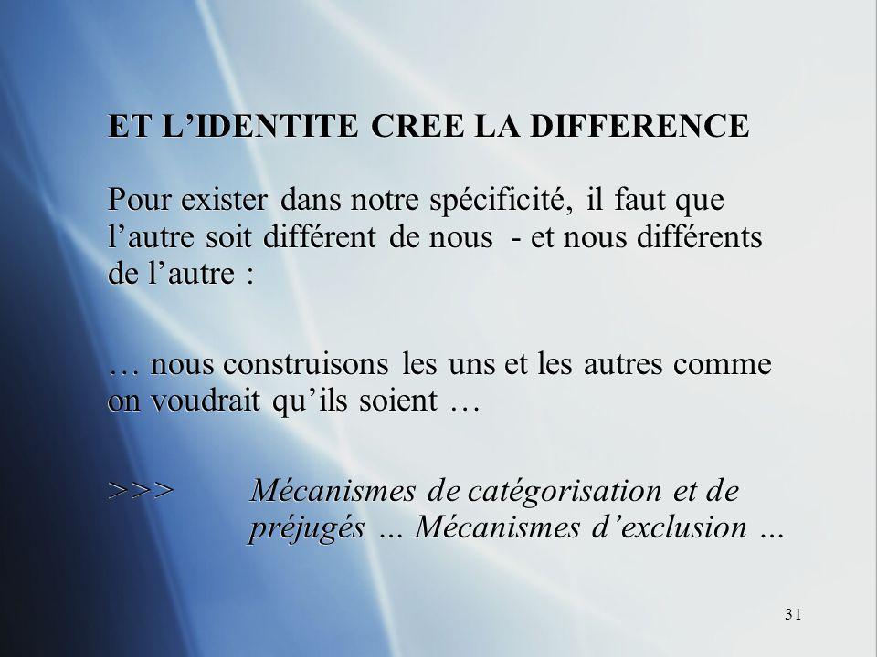 31 ET LIDENTITE CREE LA DIFFERENCE Pour exister dans notre spécificité, il faut que lautre soit différent de nous - et nous différents de lautre : … n