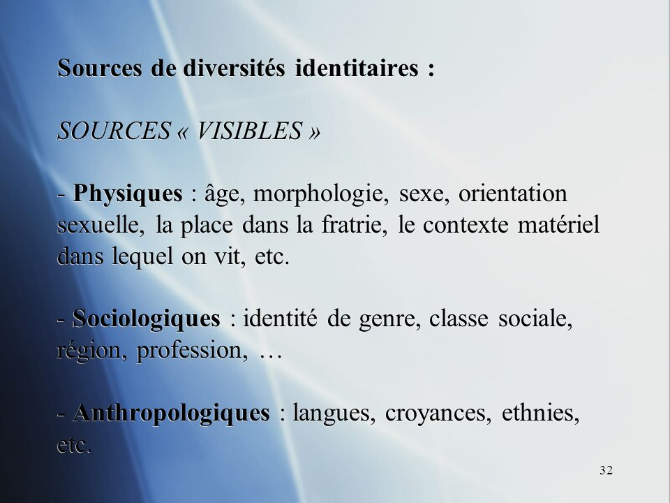 32 Sources de diversités identitaires : SOURCES « VISIBLES » - Physiques : âge, morphologie, sexe, orientation sexuelle, la place dans la fratrie, le