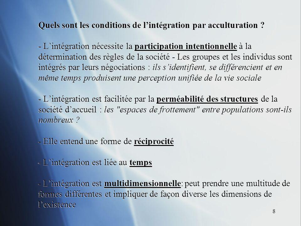 8 Quels sont les conditions de lintégration par acculturation ? - Lintégration nécessite la participation intentionnelle à la détermination des règles