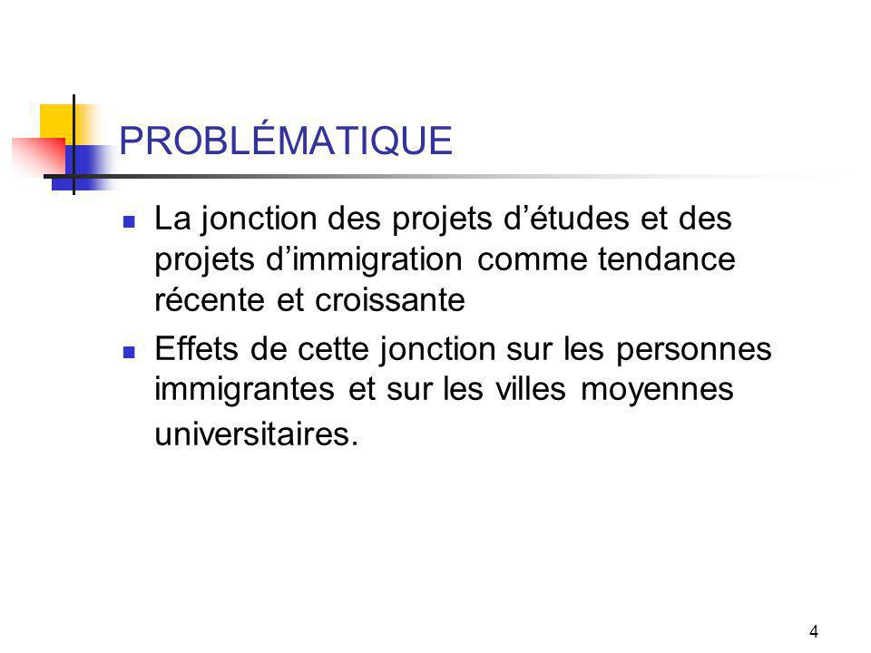4 PROBLÉMATIQUE La jonction des projets détudes et des projets dimmigration comme tendance récente et croissante Effets de cette jonction sur les personnes immigrantes et sur les villes moyennes universitaires.