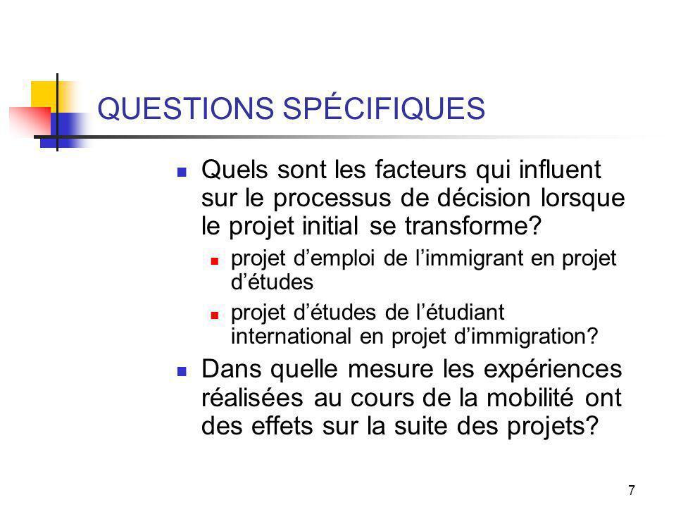 7 QUESTIONS SPÉCIFIQUES Quels sont les facteurs qui influent sur le processus de décision lorsque le projet initial se transforme.