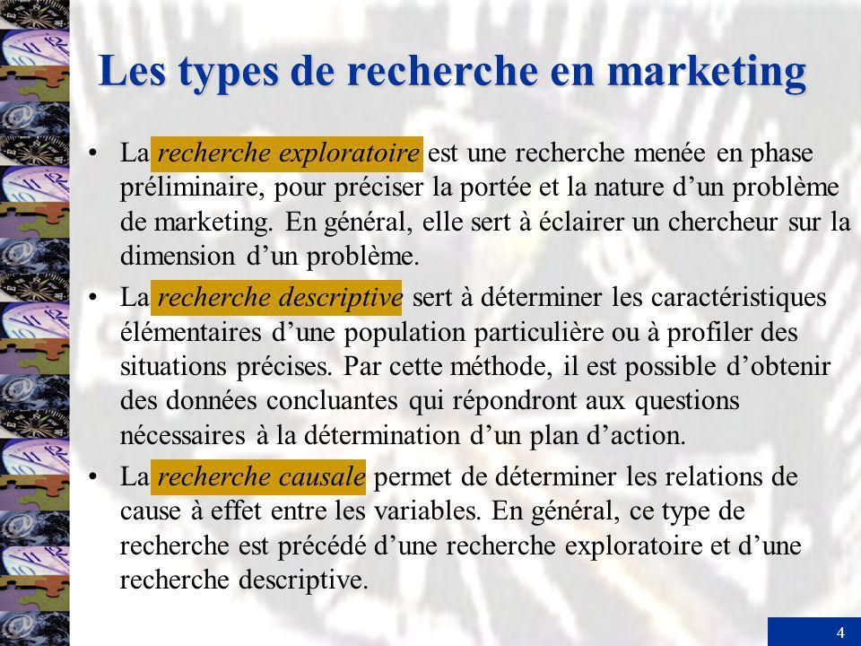 4 Les types de recherche en marketing La recherche exploratoire est une recherche menée en phase préliminaire, pour préciser la portée et la nature du
