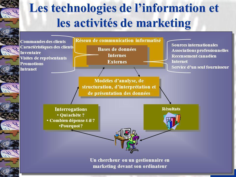 7 Les technologies de linformation et les activités de marketing Modèles danalyse, de structuration, dinterprétation et de présentation des données In
