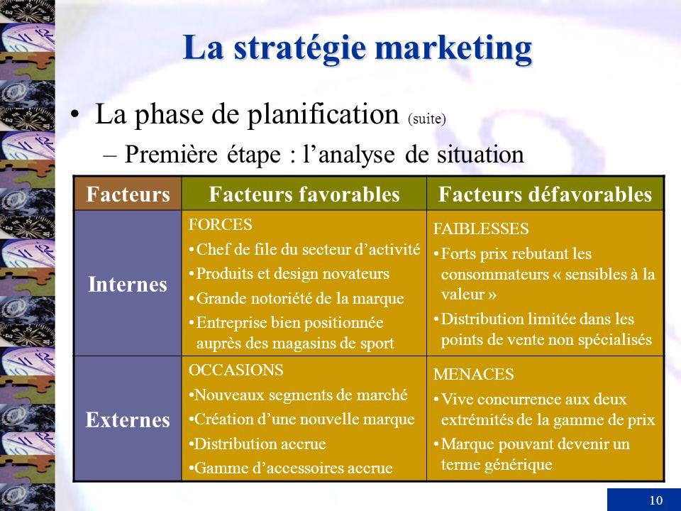 10 La stratégie marketing La phase de planification (suite) –Première étape : lanalyse de situation FacteursFacteurs favorablesFacteurs défavorables I