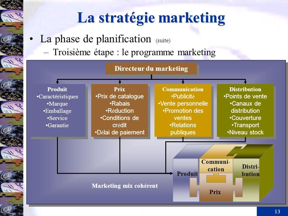 13 La stratégie marketing La phase de planification (suite) –Troisième étape : le programme marketing Produit Caractéristiques Marque Emballage Servic