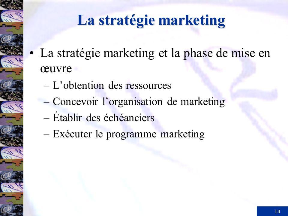 14 La stratégie marketing La stratégie marketing et la phase de mise en œuvre –Lobtention des ressources –Concevoir lorganisation de marketing –Établi