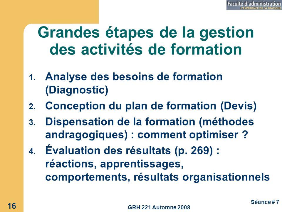GRH 221 Automne 2008 16 Séance # 7 Grandes étapes de la gestion des activités de formation 1. Analyse des besoins de formation (Diagnostic) 2. Concept