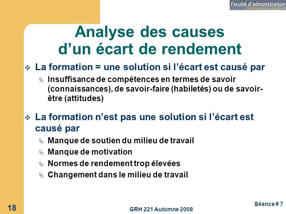 GRH 221 Automne 2008 18 Séance # 7 Analyse des causes dun écart de rendement La formation = une solution si lécart est causé par Insuffisance de compé