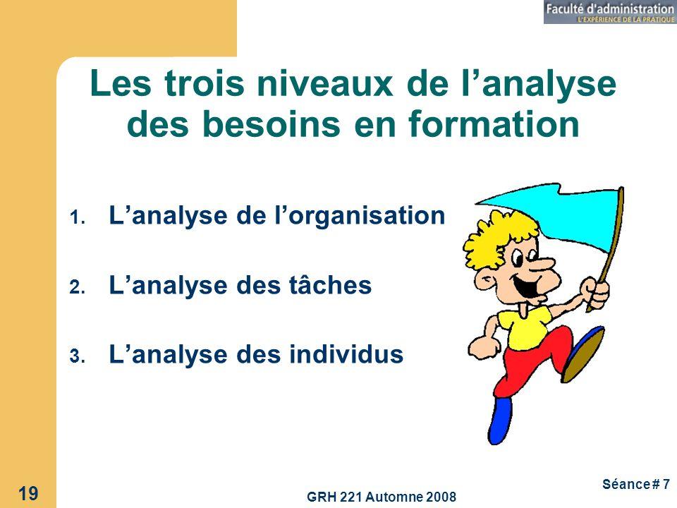 GRH 221 Automne 2008 19 Séance # 7 Les trois niveaux de lanalyse des besoins en formation 1. Lanalyse de lorganisation 2. Lanalyse des tâches 3. Lanal