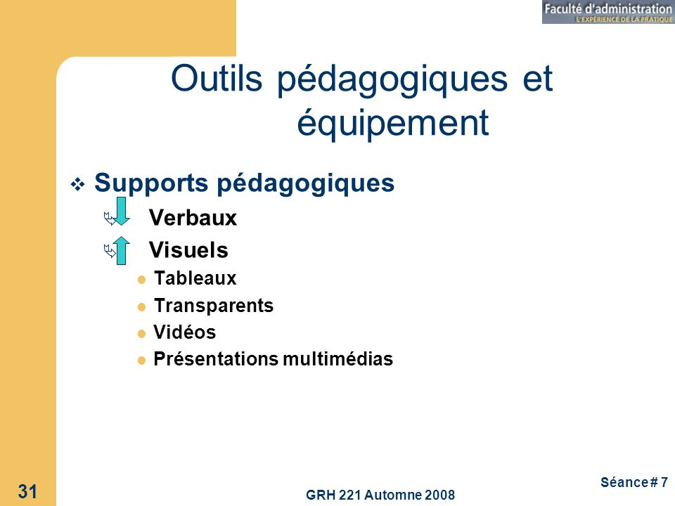 GRH 221 Automne 2008 31 Séance # 7 Outils pédagogiques et équipement Supports pédagogiques Verbaux Visuels Tableaux Transparents Vidéos Présentations