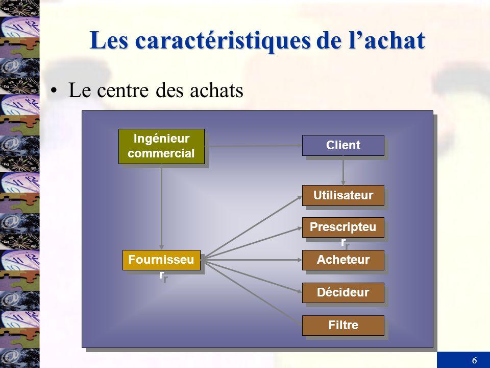 6 Les caractéristiques de lachat Le centre des achats Client Utilisateur Prescripteu r Acheteur Décideur Filtre Fournisseu r Ingénieur commercial