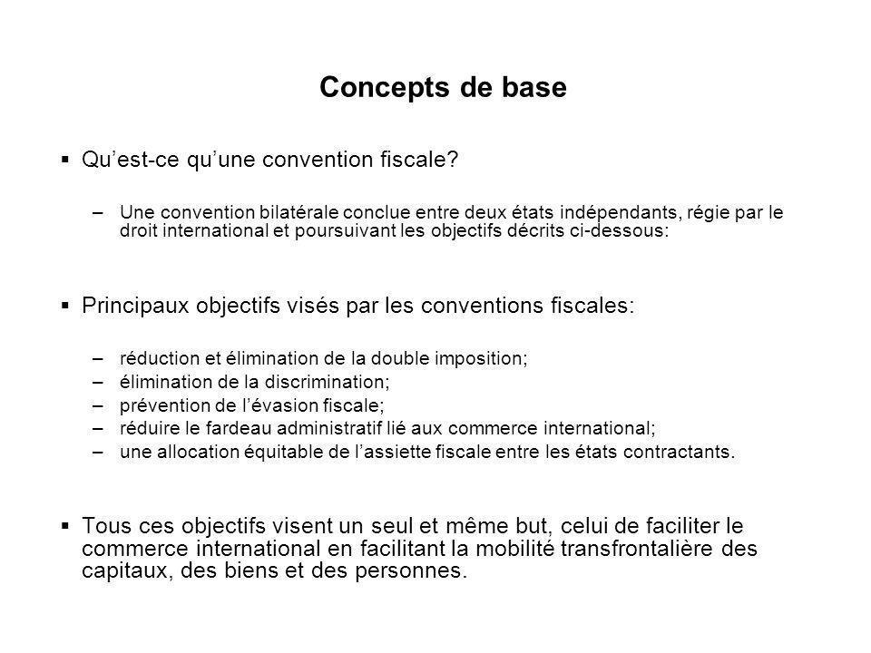 3 Concepts de base Quest-ce quune convention fiscale? –Une convention bilatérale conclue entre deux états indépendants, régie par le droit internation