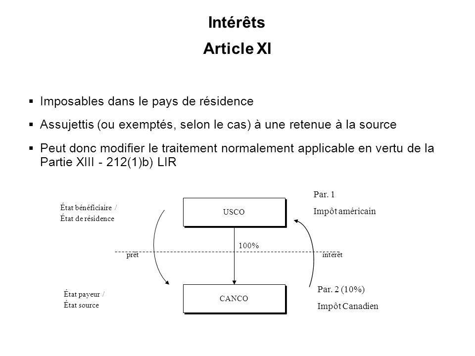 33 Intérêts Article XI Imposables dans le pays de résidence Assujettis (ou exemptés, selon le cas) à une retenue à la source Peut donc modifier le tra