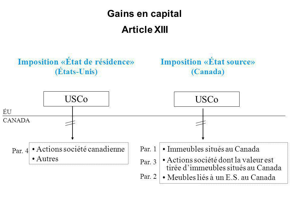 36 Gains en capital Article XIII Imposition «État de résidence» (États-Unis) USCo Actions société canadienne Autres Immeubles situés au Canada Actions