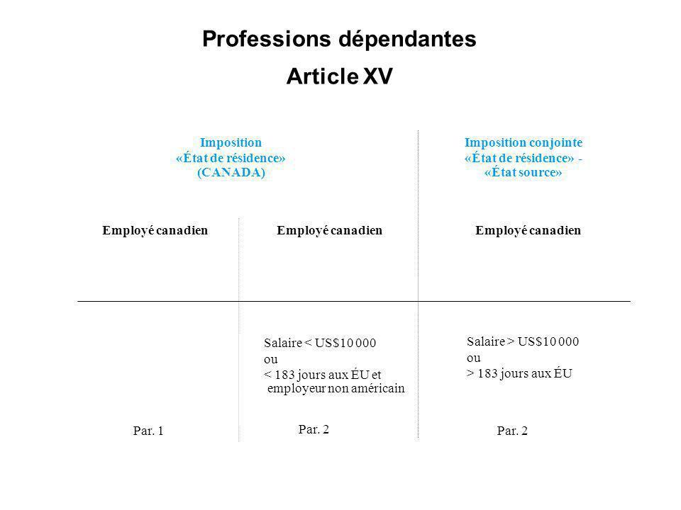 40 Professions dépendantes Article XV Imposition «État de résidence» (CANADA) Employé canadien Par. 1 Emploi exercé au Canada Emploi exercé aux ÉU Sal