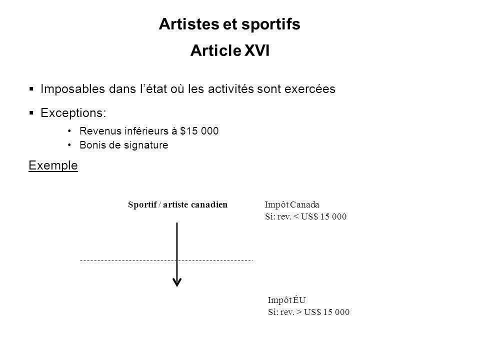 41 Artistes et sportifs Article XVI Imposables dans létat où les activités sont exercées Exceptions: Revenus inférieurs à $15 000 Bonis de signature E