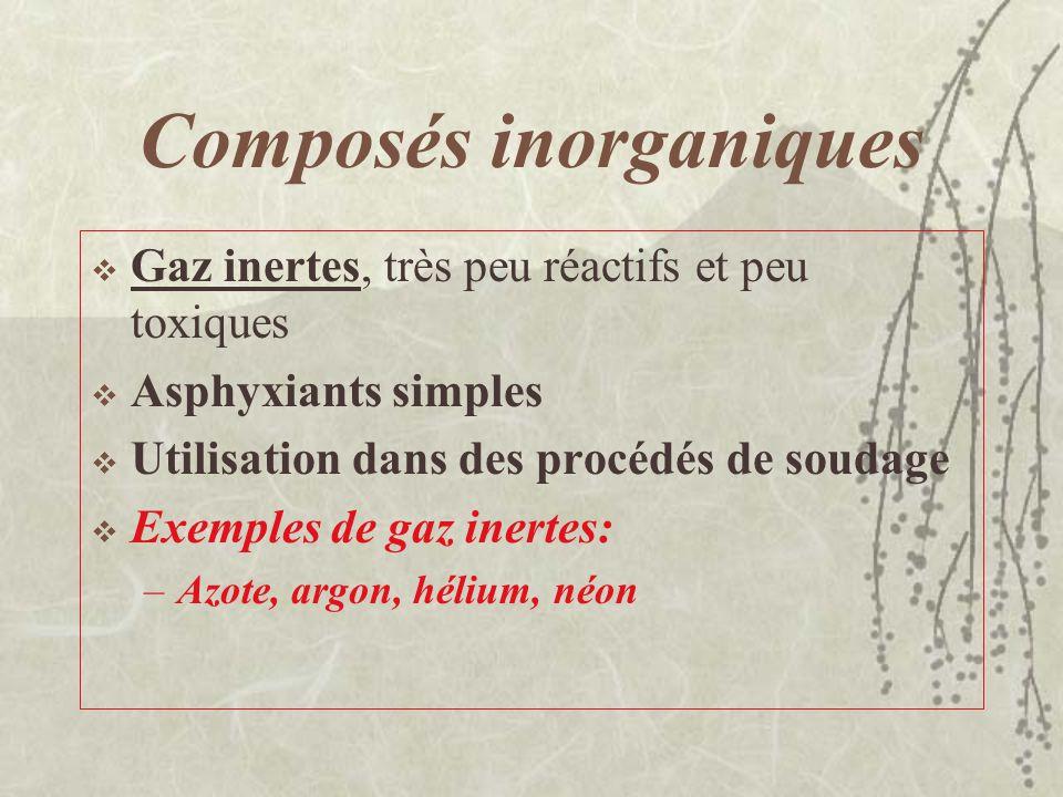 Classification par famille chimique Deux grandes familles: –Composés inorganiques –Composés organiques