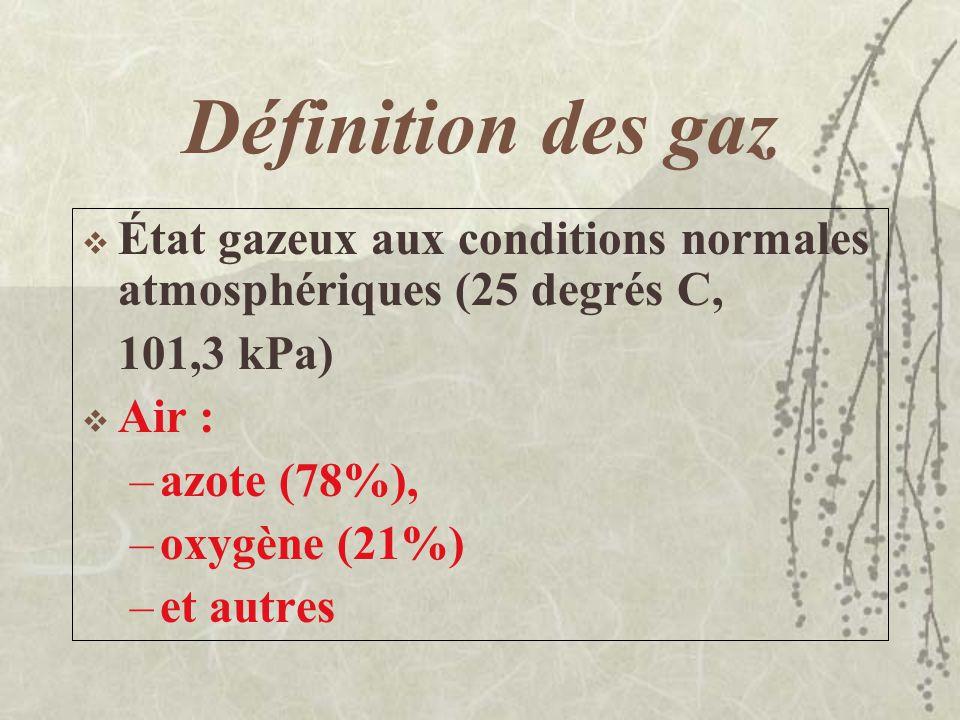 Définition des gaz État gazeux aux conditions normales atmosphériques (25 degrés C, 101,3 kPa) Air : –azote (78%), –oxygène (21%) –et autres