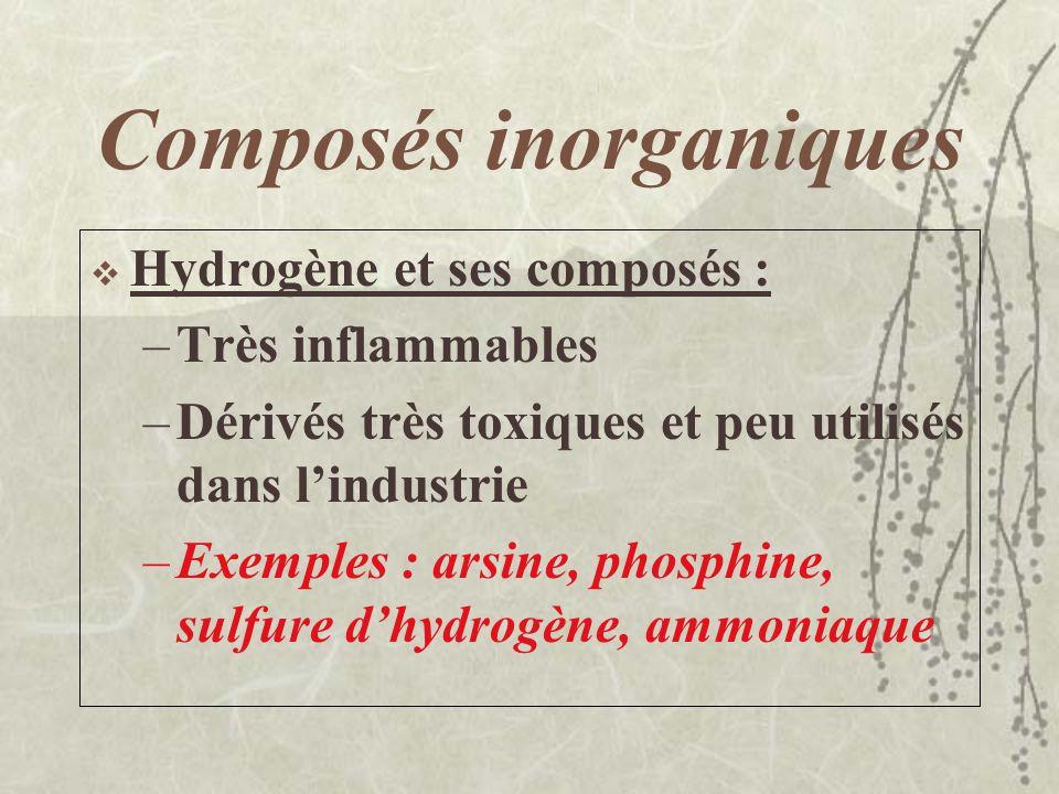 Composés inorganiques Oxygène et les oxydes nitreux : –Comburant –Sous produits de la combustion –Exemples: Ozone, dioxyde de soufre, anhydride sulfur