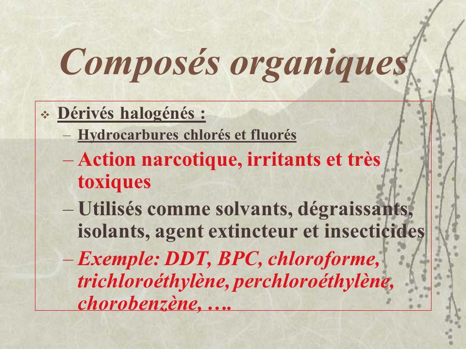 Composés organiques Hydrocarbures aromatiques : –Un ou plusieurs noyaux benzéniques –Proviennent de lindustrie du pétrole –Peuvent être absorbés par l