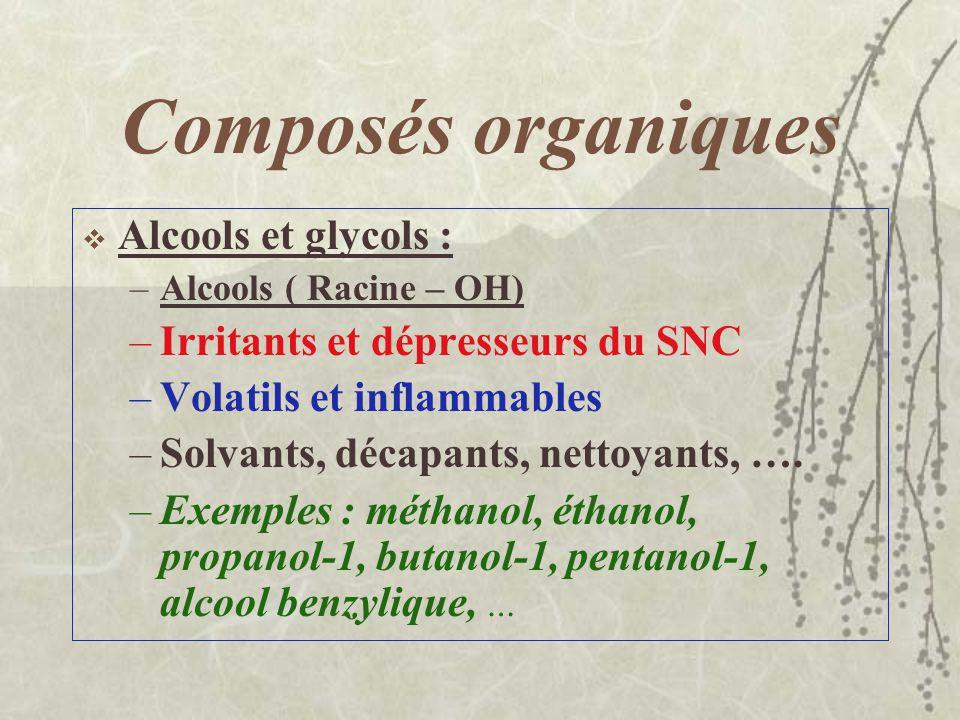 Composés organiques Dérivés halogénés : –Hydrocarbures chlorés et fluorés –Action narcotique, irritants et très toxiques –Utilisés comme solvants, dég